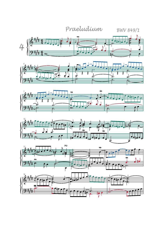 Clavier Bien Tempéré 1 BWV 849 - Analyse - CHARLIER C. - app.scorescoreTitle