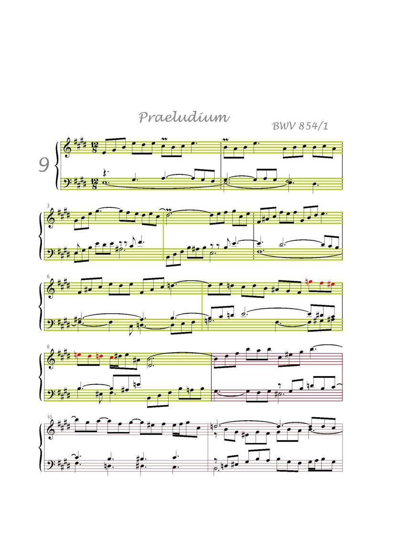 Clavier Bien Tempéré 1 BWV 854 - Analyse - CHARLIER C. - app.scorescoreTitle