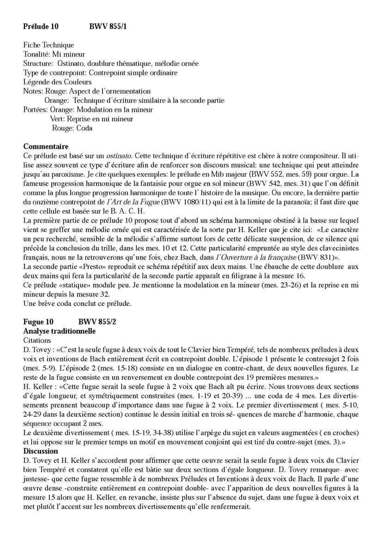 Clavier Bien Tempéré 1 BWV 855 - Analyse - CHARLIER C. - Educationnal sheet