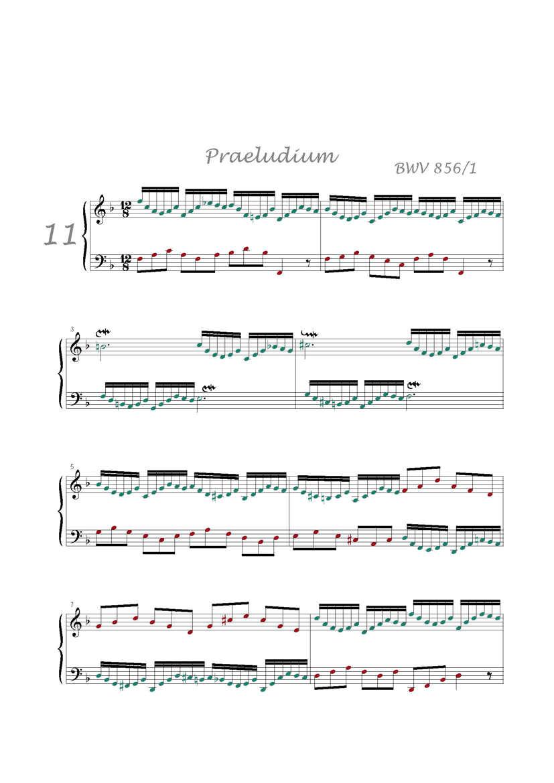 Clavier Bien Tempéré 1 BWV 856 - Analyse - CHARLIER C. - app.scorescoreTitle