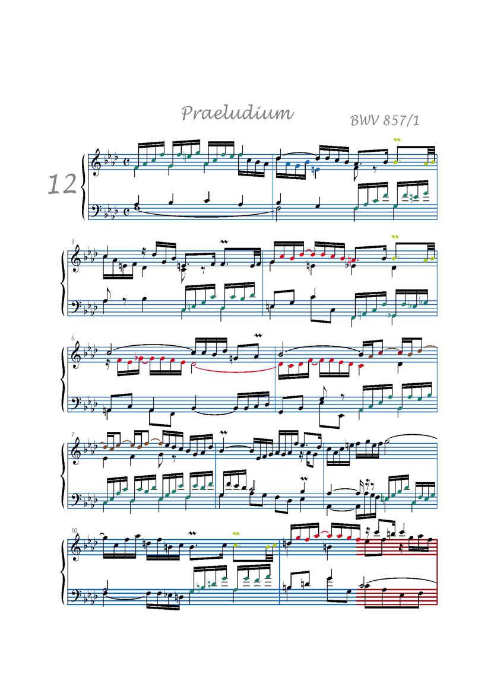 Clavier Bien Tempéré 1 BWV 857 - Analyse - CHARLIER C. - app.scorescoreTitle