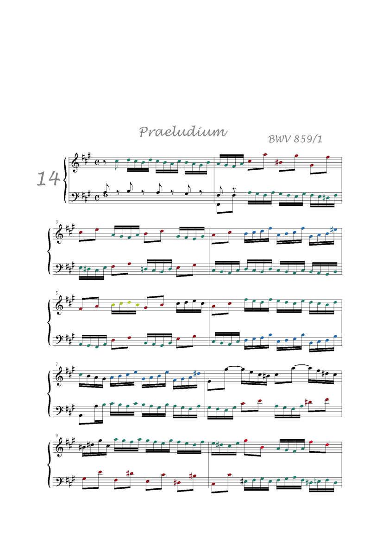 Clavier Bien Tempéré 1 BWV 859 - Analyse - CHARLIER C. - app.scorescoreTitle
