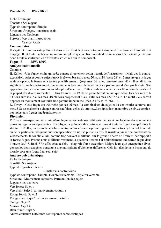 Clavier Bien Tempéré 1 BWV 860 - Analyse - CHARLIER C. - Educationnal sheet