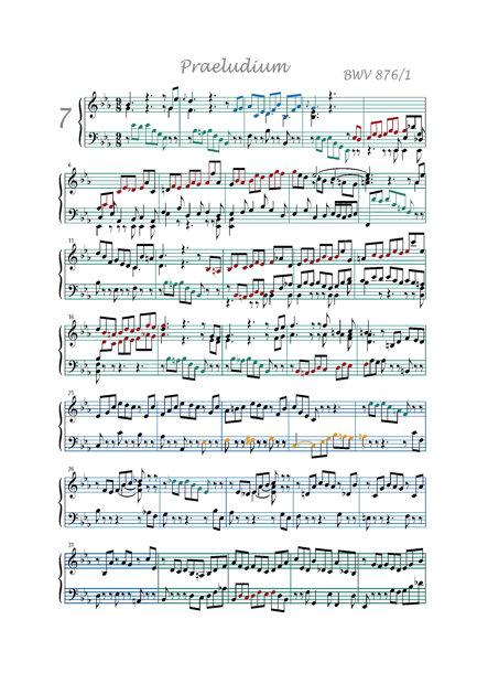 Clavier Bien Tempéré 2 BWV 876 - Analyse - CHARLIER C. - app.scorescoreTitle