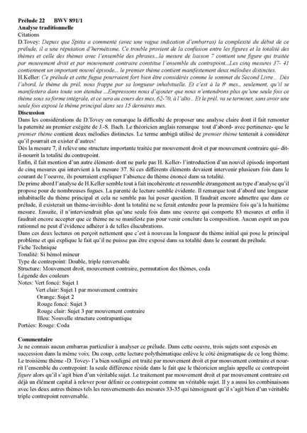 Clavier Bien Tempéré 2 BWV 891 - Analyse - CHARLIER C. - Educationnal sheet