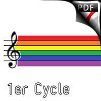 Over the rainbow - Quatuor de Clarinettes et Choeur - ARLEN H.