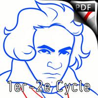 Allegretto (Symphonie n°7) -Ensemble à Géométrie Variable - BEETHOVEN L. V.