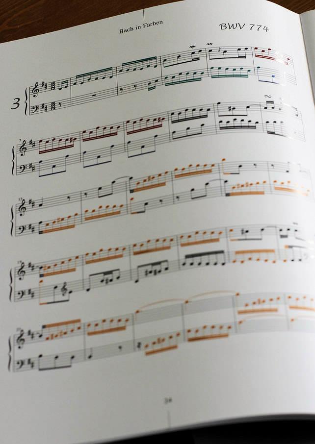 Bach In Farben Inventionen – BWV 772-786 - Analyse - CHARLIER C. - app.scorescoreTitle